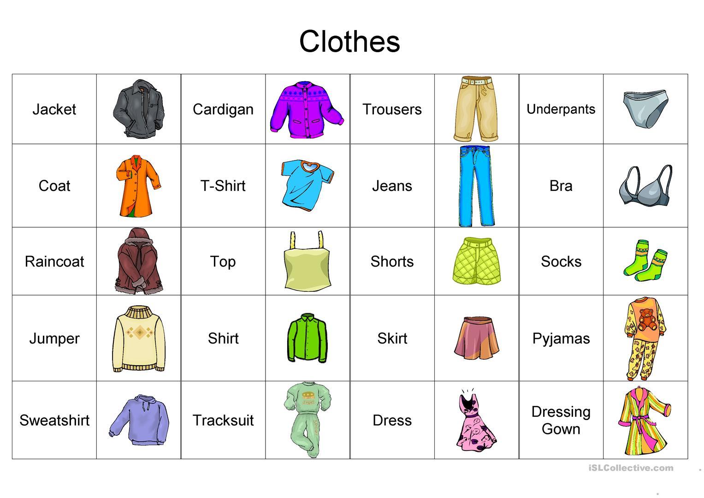 Recursos Educativos Para Casa Clothing Vocabulary La Ropa