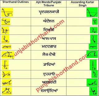 04-feb-2021-ajit-tribune-shorthand-outlines