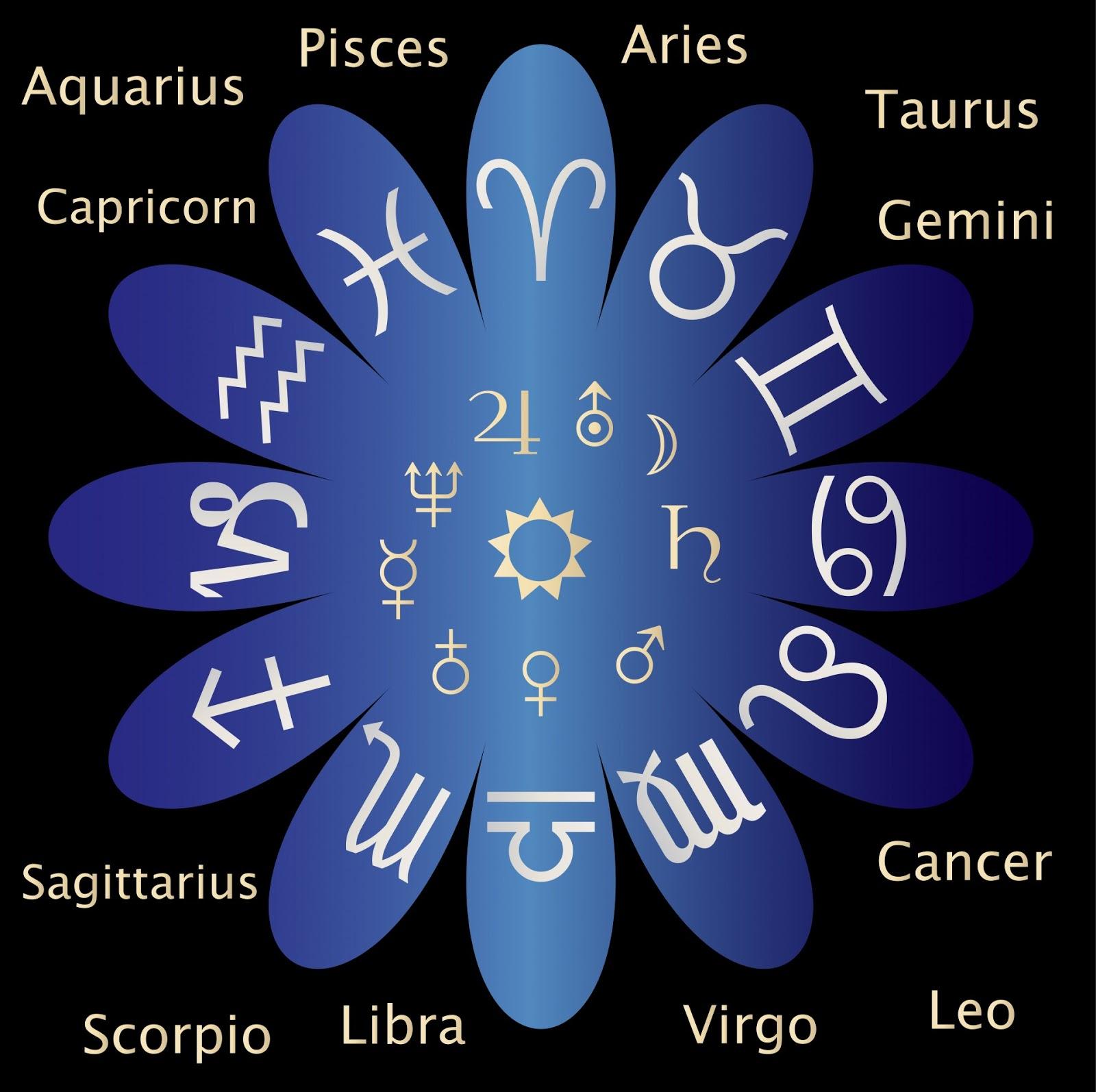 Ramalan 12 bintang horoskop