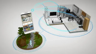 2019 IoT Products | Overview of the Most Popular Smart Home Devices