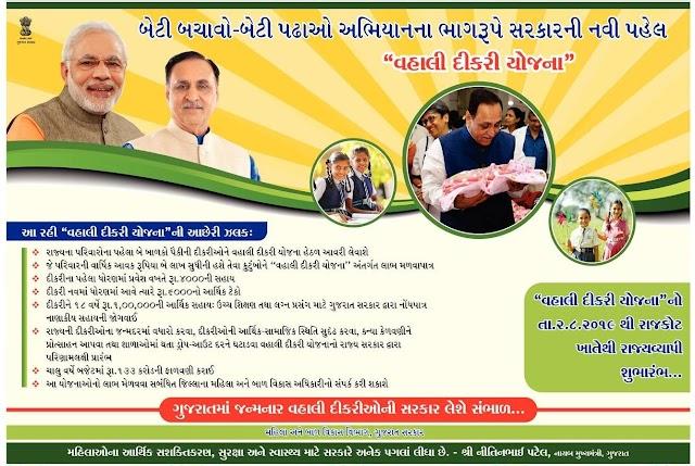 વ્હાલી દીકરી યોજના 2021 । Vahali Dikri Yojana in Gujarati