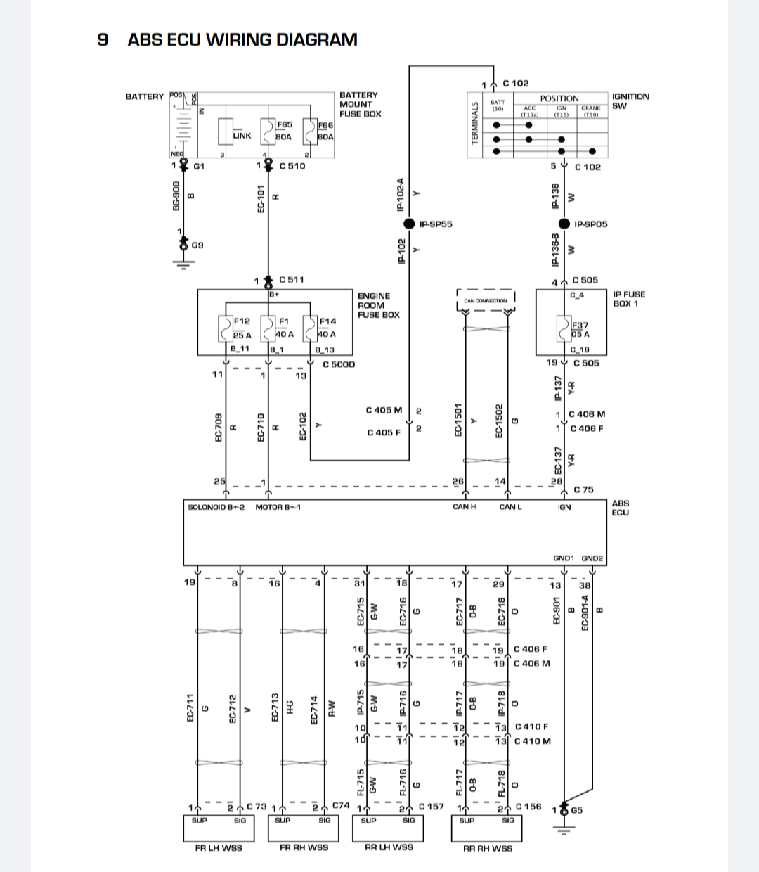 Mahindra Vehicle Wiring Diagram Scorpio Abs