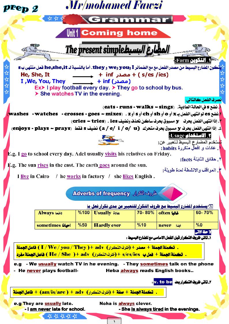 افضل مذكرة قواعد Grammar لغة إنجليزية للصف الثانى الإعدادى الترم الأول 2022 مستر محمد فوزى