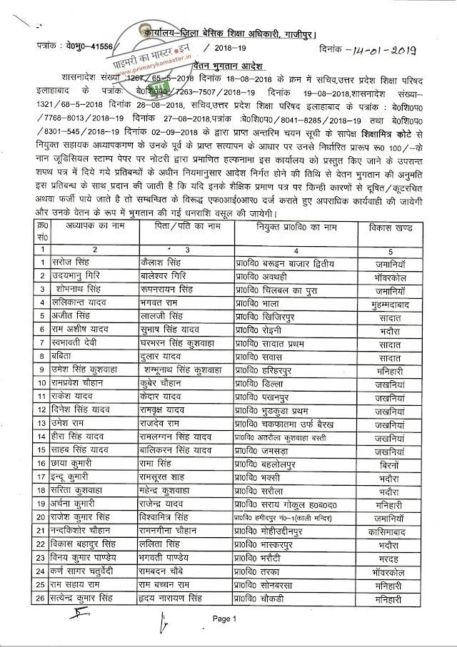 गाजीपुर : 41556 भर्ती में शिक्षामित्र कोटे से नियुक्त शिक्षकों के पूर्व के प्राप्त सत्यापन के आधार पर प्रतिबंधों के अधीन नियमानुसार वेतन भुगतान हेतु आदेश, सूची सह आदेश देखें