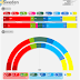 SWEDEN <br/>Novus poll | October 2017