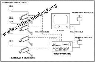 Camera Microphone Wiring Diagram Microphone Wiring Guide