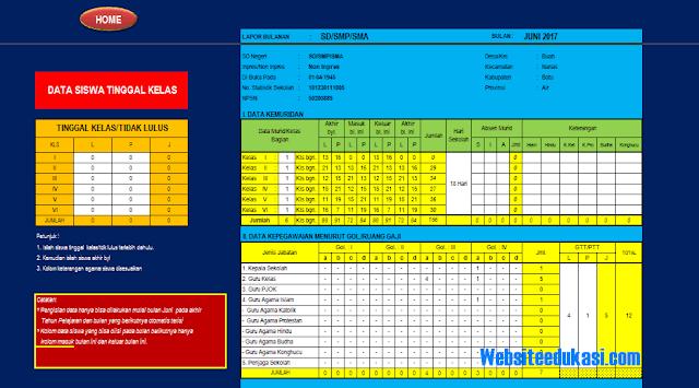 aplikasi laporan bulanan