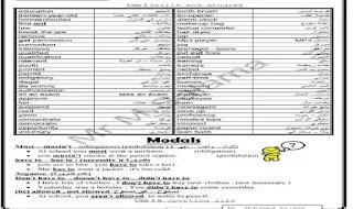 مذكرة منهج توب سكور Top Score prep 3 term 1 كاملا تالتة اعدادى الترم الاول اعداد مستر محمد سلامة