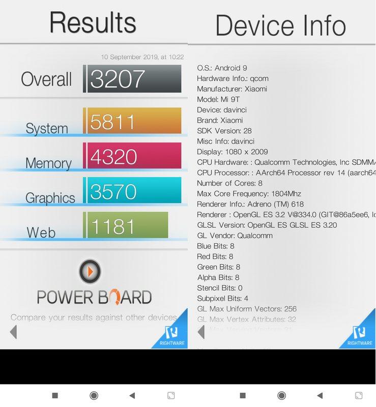 Benchmark Basemark OS II Xiaomi Mi 9T