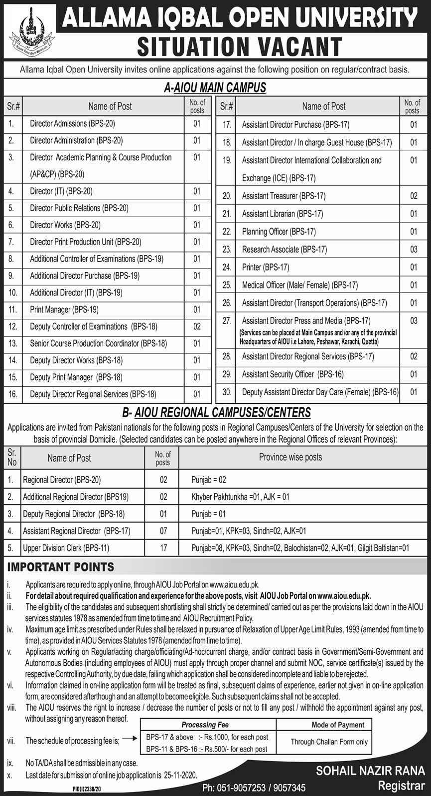 Allama Iqbal Open University AIOU Islamabad Jobs 2020 Sindh Jobz