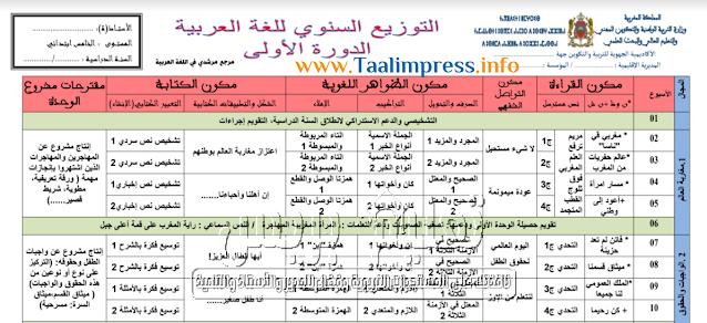 التوزيع السنوي مرشدي في اللغة العربية للمستوى الخامس ابتدائي طبعة 2020