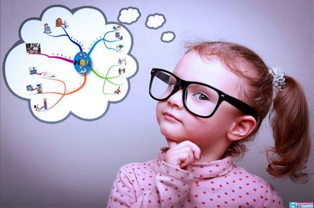 MAPAS MENTALES PARA NIÑOS: Beneficios y plantillas para descargar