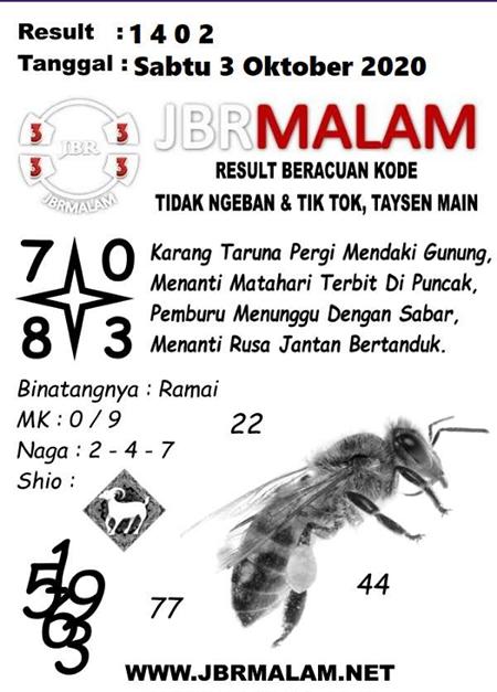 JBR Malam HK Sabtu 03 Oktober 2020