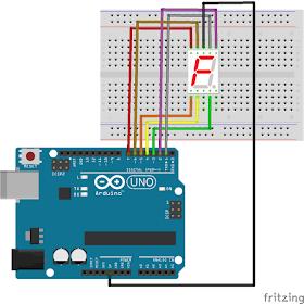 天花板隨記: Arduino筆記(51):7段顯示器LED的應用