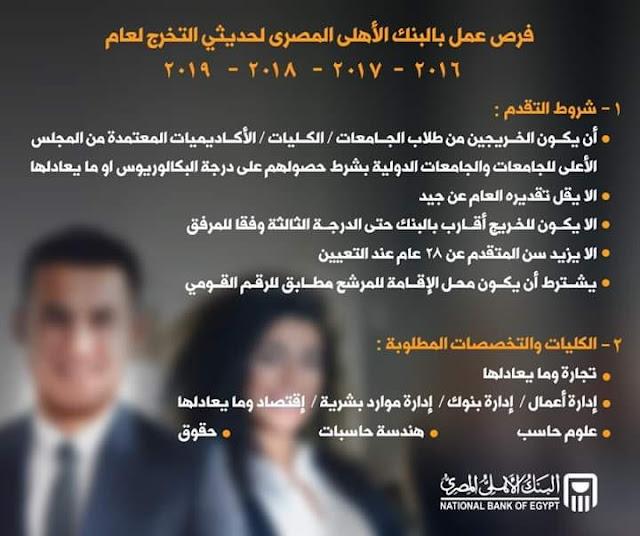 اعلان وظائف البنك الأهلى المصري 2020