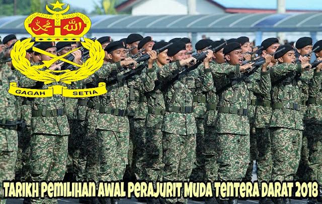 Tarikh & Lokasi Pemilihan Awal Perajurit Muda Tentera Darat 2018