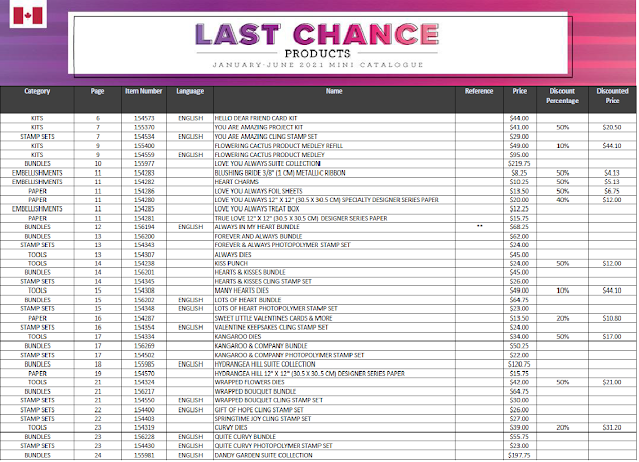 last chance jj products 1