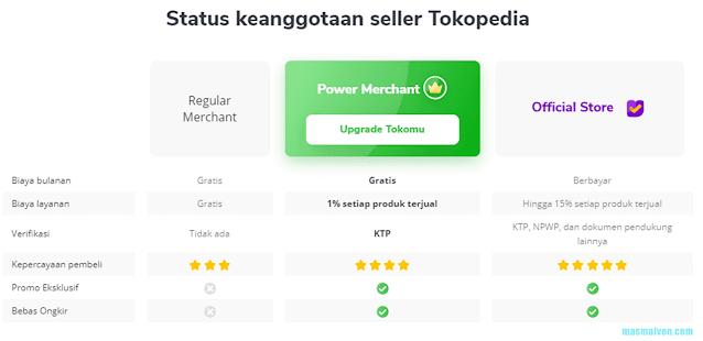 Power-Merchant-Tokopedia