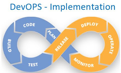 DevOps Implementation Strategy