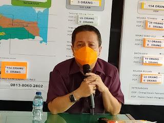 Pemerintah Kabupaten Batanghari Evaluasi Gugus Tugas Pencegahan Covid-19
