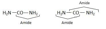 properties of urea amide.