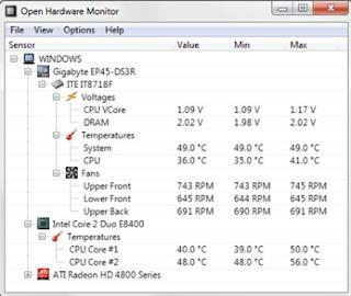 Software Gratis Terbaik Cek Suhu Prosessor Komputer Dan Laptop