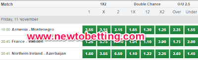 bet9ja options and meaning