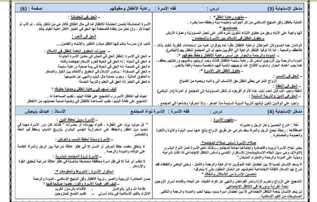 خطاطات رائعة لكل دروس التربية الإسلامية