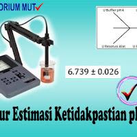 Prosedur Estimasi Ketidakpastian Pengukuran pH Sampel Air