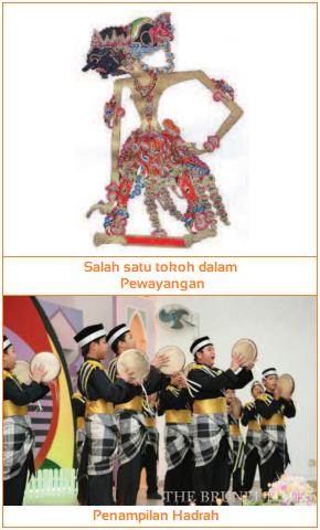 Contoh Seni Budaya Lokal Indonesia Bernuansa Islami