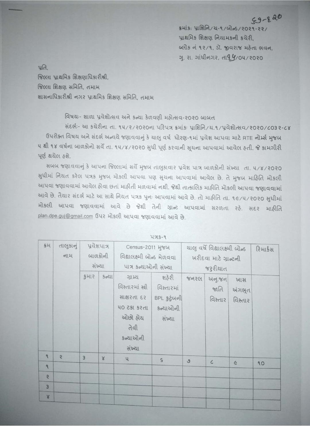 Shala Praveshotsav 2020