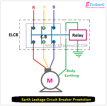 ELCB Diagram