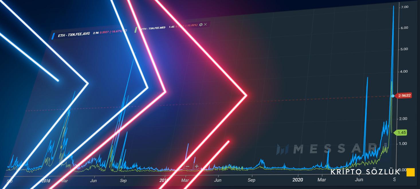 Ethereum'da Son 2 Yılın En Yüksek Seviyesi