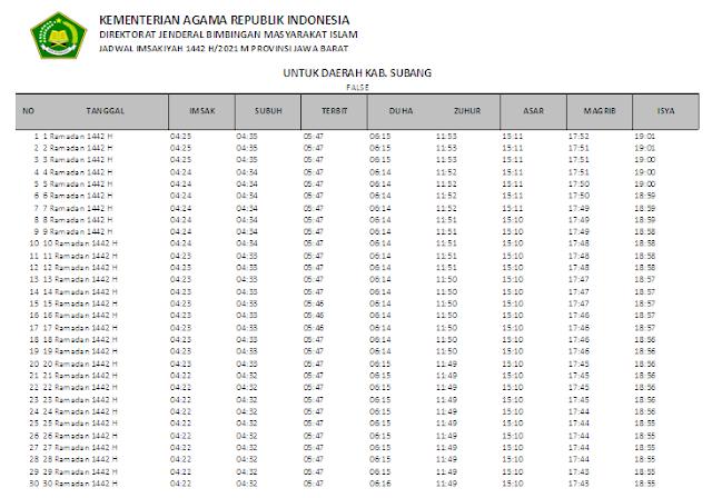 Jadwal Imsakiyah Ramadhan 1442 H Kabupaten Subang, Provinsi Jawa Barat