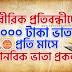 মানবিক ভাতা প্রকল্প, শারীরিক প্রতিবন্ধীদের প্রতি মাসে ১০০০ টাকা ভাতা, সমস্ত তথ্য এখানে জেনে নিন - Manobik Scheme West Bengal