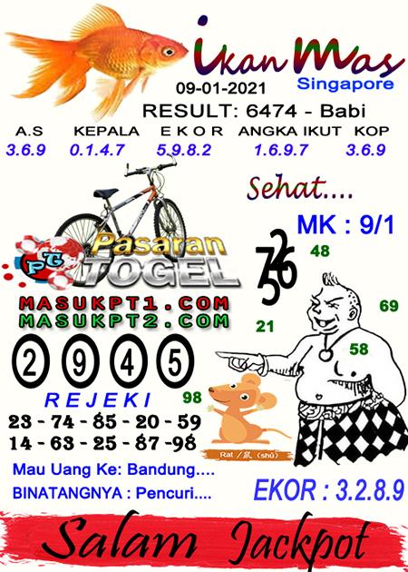 Syair Ikan Mas SGP Sabtu 09-Jan-2021