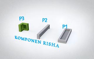 Panel Struktural Rumah RISHA