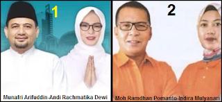 Dua pasang calon Walikota dan Wakil Walikota Makassar 2018