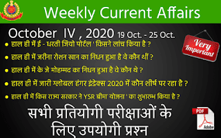Weekly Current Affairs Quiz ( October IV , 2020 )
