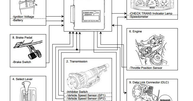 2000 Subaru Outback Transmission Diagram On Zf Transmission Diagrams