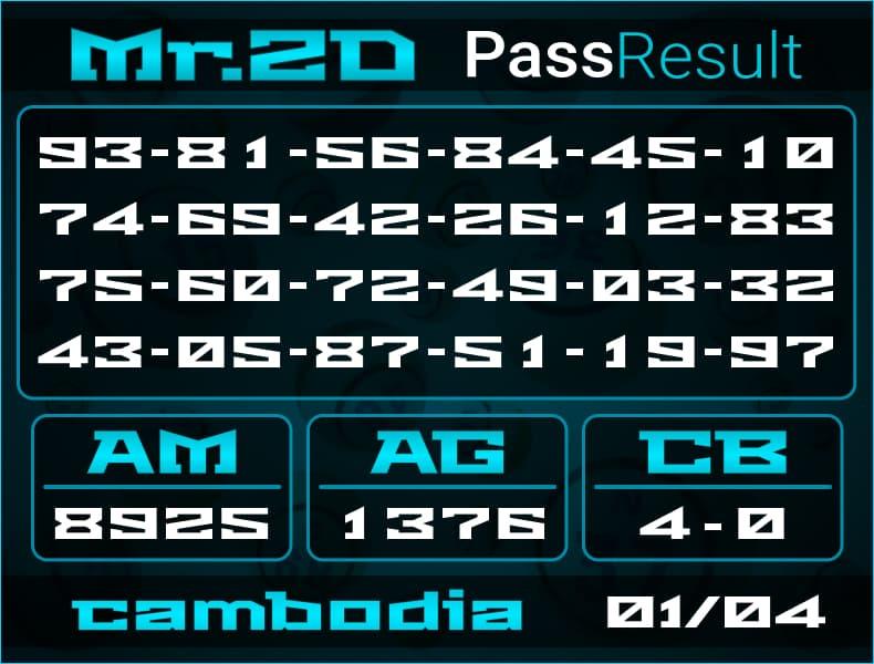 Prediksi Mr.2D   PassResult - Kamis, 1 April 2021 - Prediksi Togel Cambodia