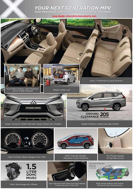 fitur - interior - exterior - eksterior - new xpander 2018