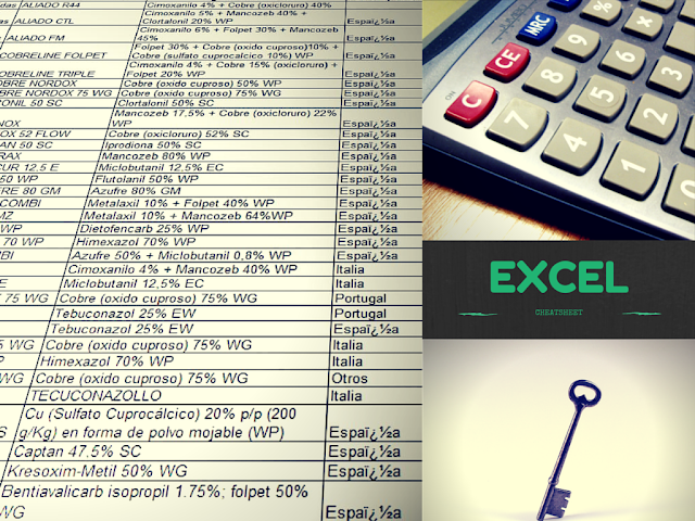 Download Useful Excel Formula Cheat Sheet in PDF Format