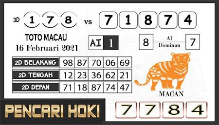 Prediksi Pencari Hoki Group Macau Selasa 16 Februari 2021