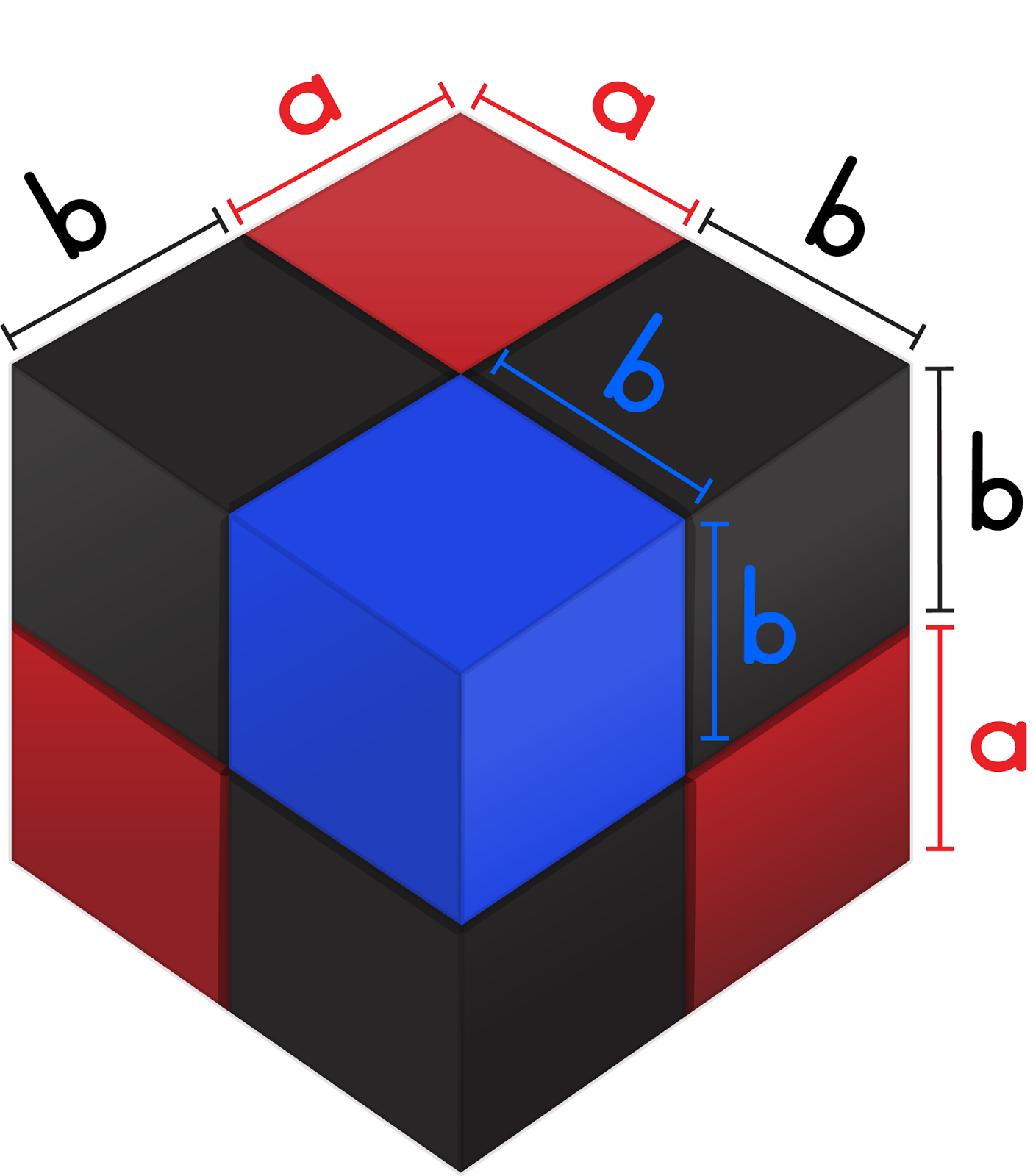 montessori abstract materials to concrete: binomial cube. labeled cube equation