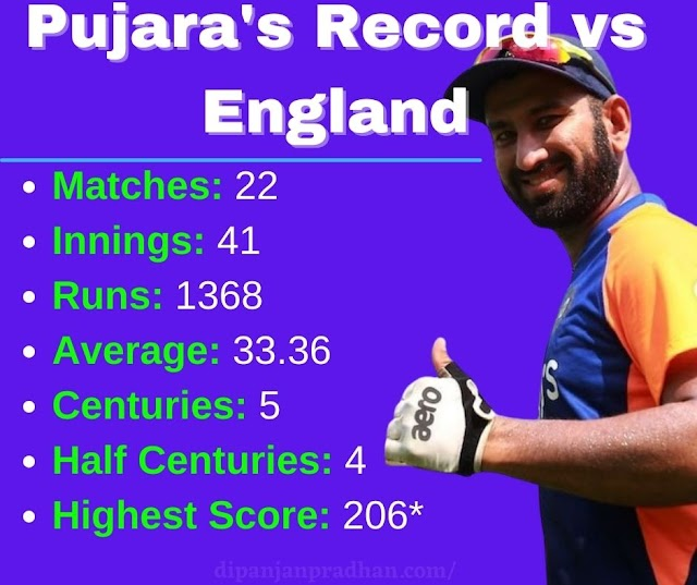 Cheteshwar Pujara vs Englanti testikriketissä