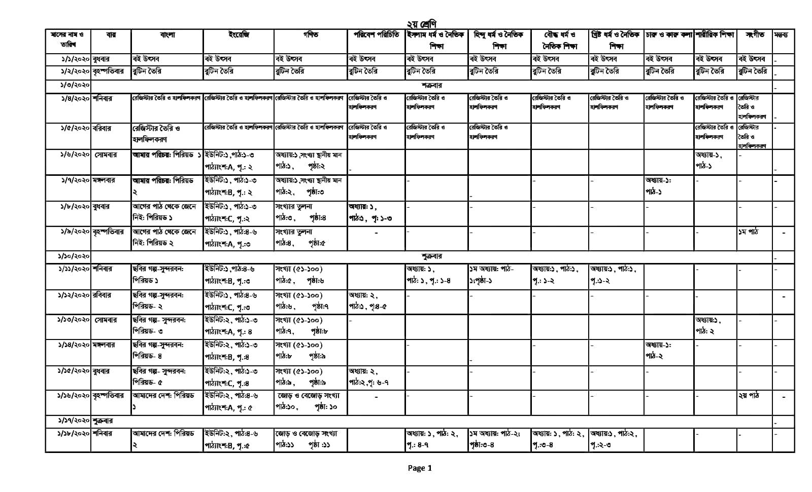 ২য় শ্রেণির বার্ষিক পাঠ পরিকল্পনা ২০২০ |দৈনিক পাঠ পরিকল্পনা ২০২০ | প্রাক প্রাথমিক বার্ষিক পাঠ পরিকল্পনা ২০২০