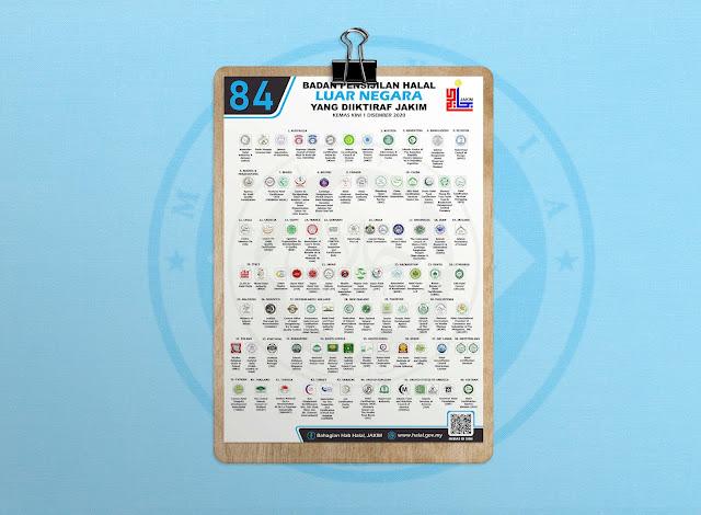 Senarai Penuh Logo Halal Luar Negara Yang Diitiraf Oleh JAKIM