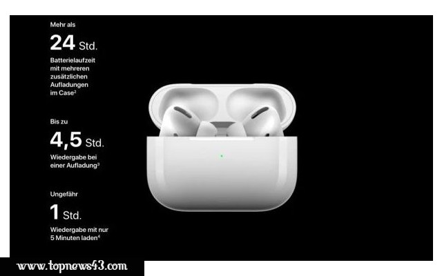 Apple's New Headphones