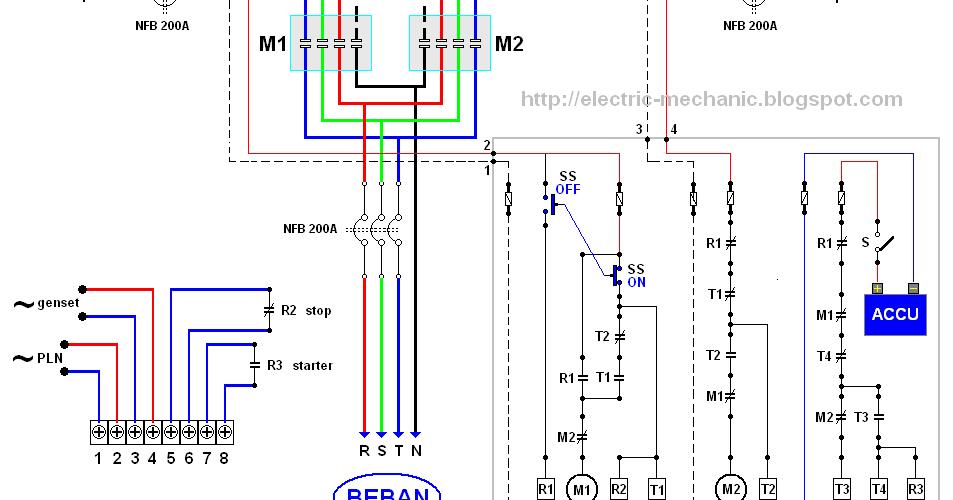 Membuat Panel AMF ATS (switch genset otomatis)